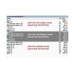 Przykładowa lista plików językowych WordPressa