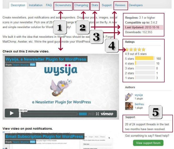 Informacje o wtyczce w repozytorium WordPressa na przykładzie pluginu Wysija