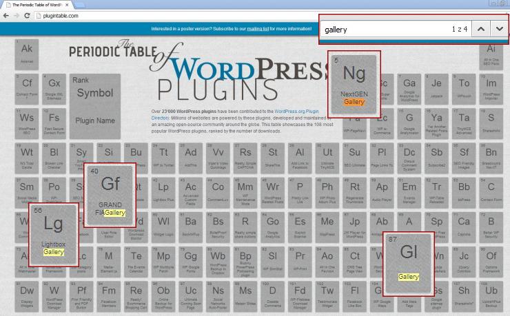 Wtyczki galeria WordPress