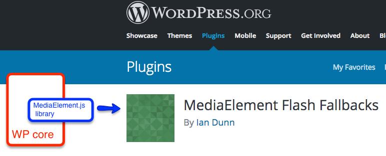 Usunięcie biblioteki MediaElement.js z WordPress core i wydzielenie jako wtyczki